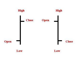 Währungen kennenlernen: Was ist der Unterschied zwischen Kryptowährung und klassischem Handel?