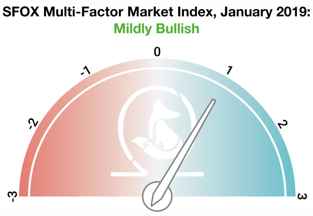Обзор криптовалютного рынка от 12 февраля: указания на рост